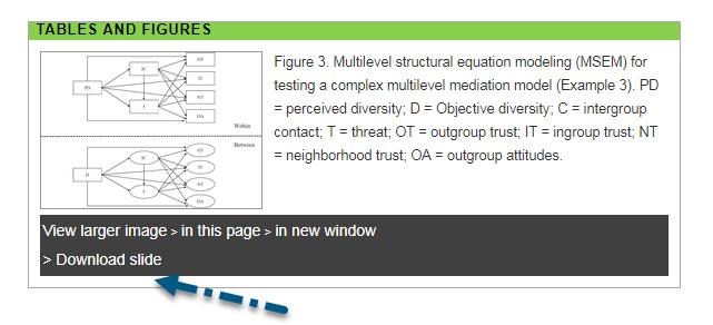 """Beispiel für """"Tabellen und Abbildungen"""" mit Pfeil zum Link """"Download Slide"""""""