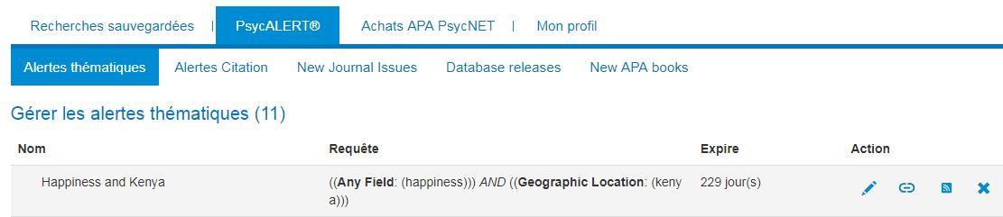 Mon PsycNET, page de gestion des Alertes thématiques avec un exemple d'alerte thématique